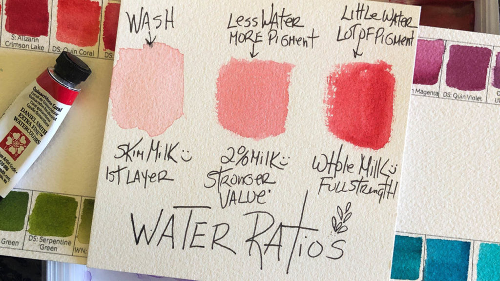 Controlling the amount of water to watercolor paint